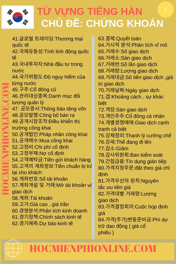 Từ vựng Tiếng Hàn chủ đề CHỨNG KHOÁN 3