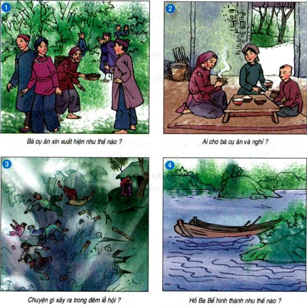 Kể chuyện: Sự tích hồ Ba Bể ( SGK Tiếng Việt 4 tập 1 trang 8) 1