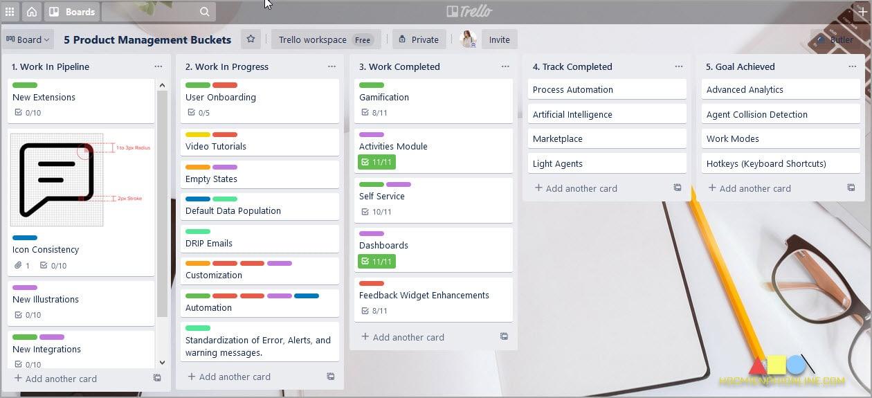 Trello là gì? Cách sử dụng phần mềm Trello để quản lý công việc 1